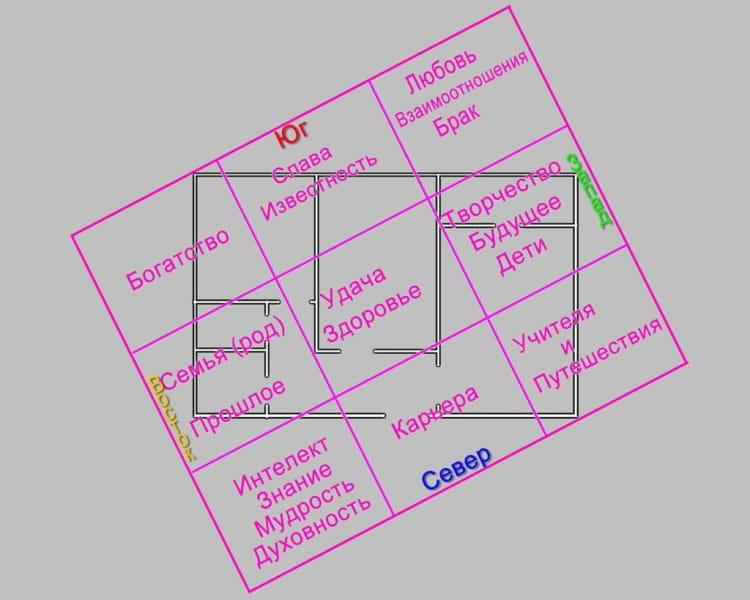 Наложение сетки на план квартиры